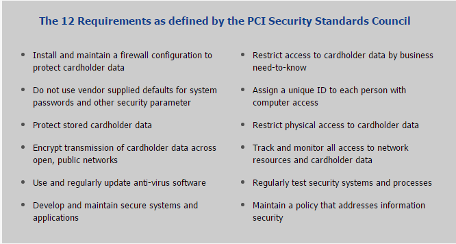 pci dss risk assessment template - pci compliance services