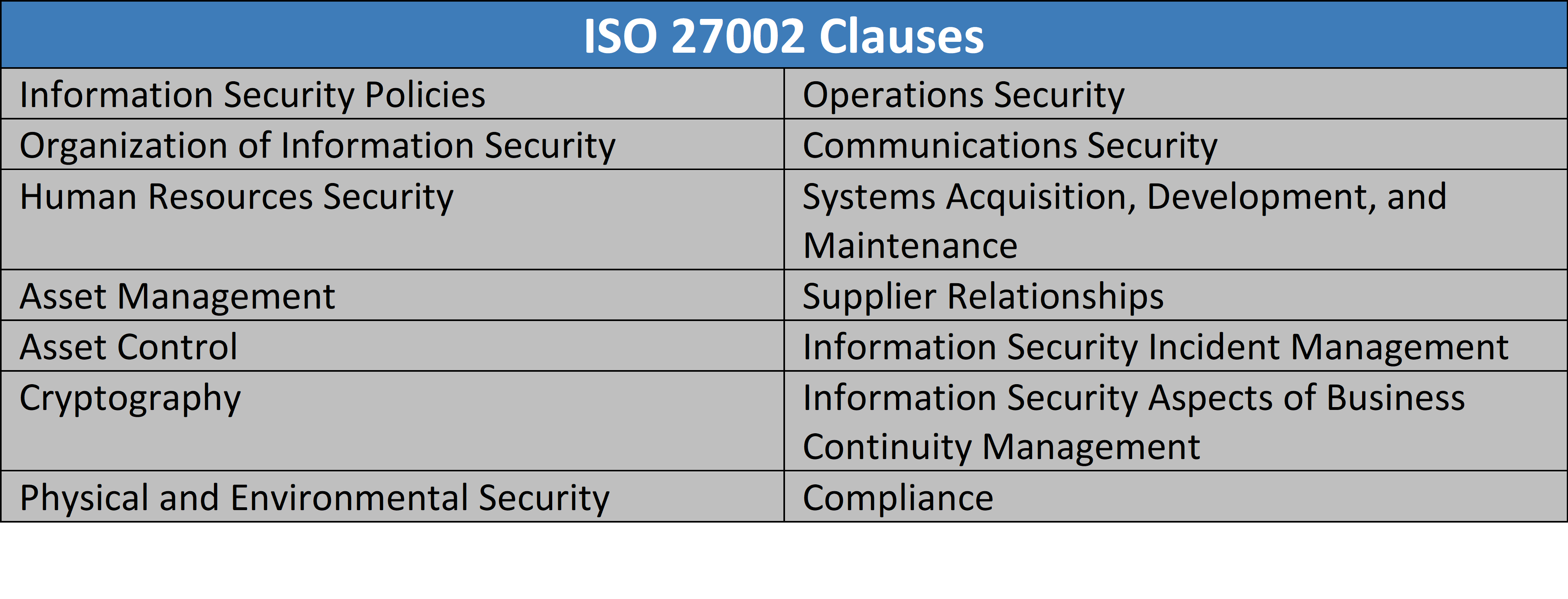 ISO 27002 Risk Assessment Clauses