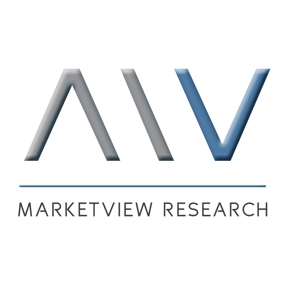 Marketview Research